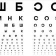 Требования к состоянию зрения при получении водительских прав в 2019 году