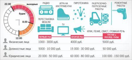 Штрафные санкции