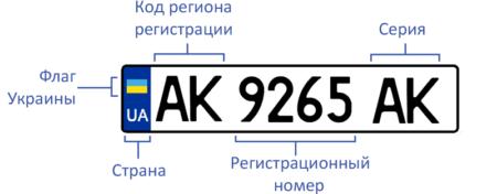 avto-nomer-ukraine